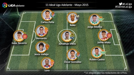 Segunda Team of May